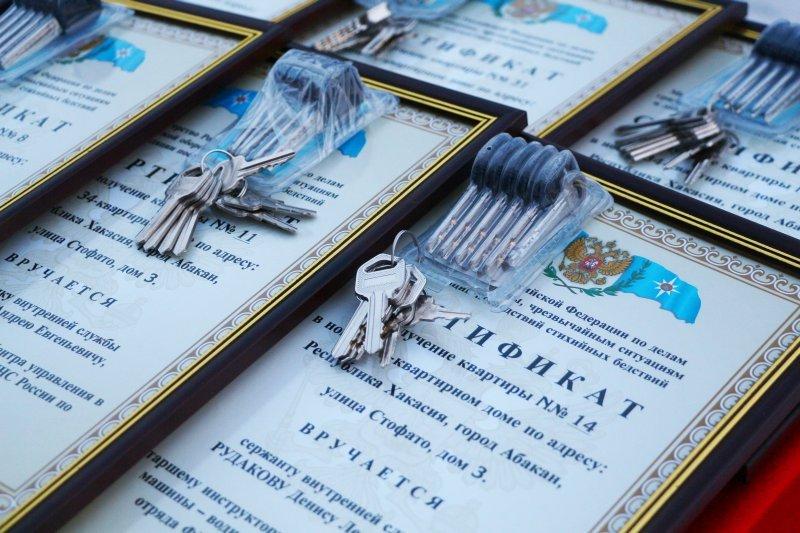 Ключи и сертификат