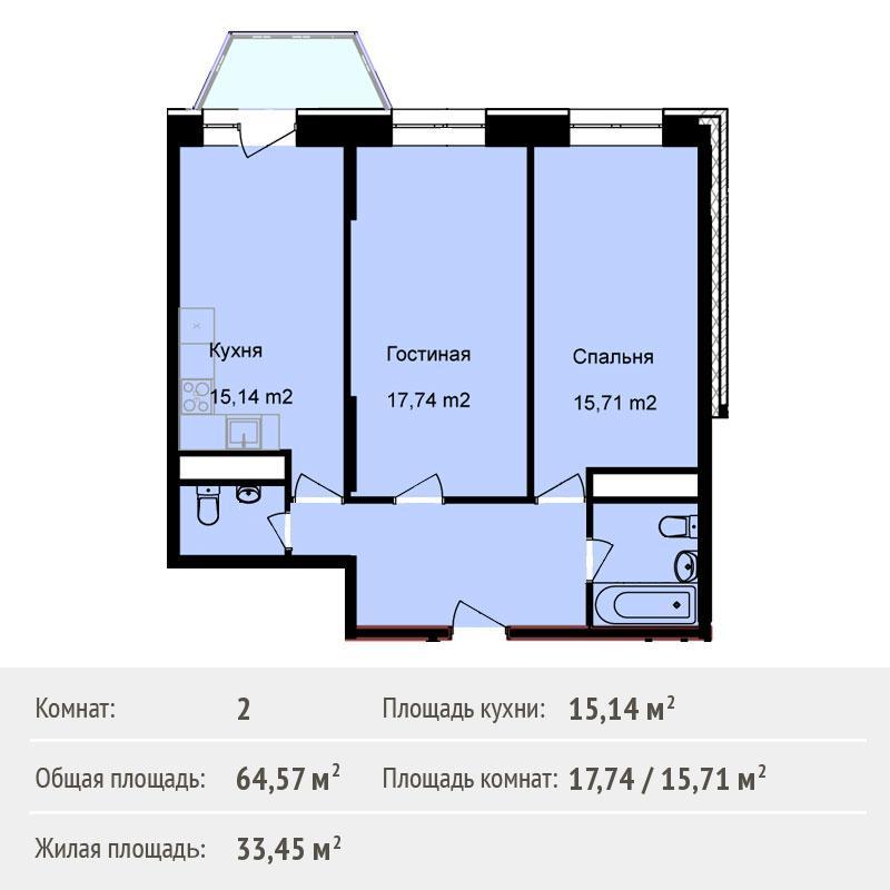 Что входит в общую жилую площадь квартиры